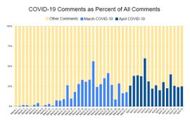 Survey: Truck Drivers Voice Pay Concerns During COVID-19