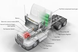 2020 YTD Class 8 Natural Gas Truck Sales Drop 22% Through May