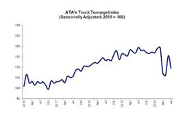 July's Truck Tonnage Index Drops After June Rally