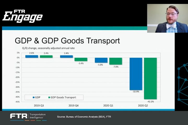 FTR's Clay Slaughter shows the goods transport sector was hit worse than the overall economy. - Image: FTR Engage screenshot