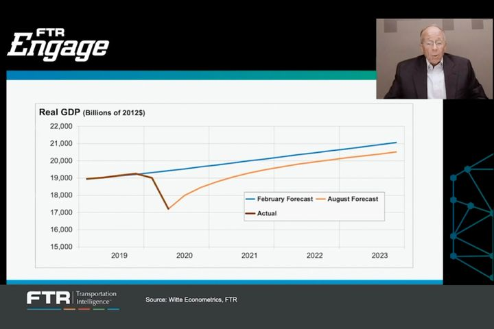 Bill Witte outlines what the U.S. economic recovery will look like. - Image: FTR Engage screenshot