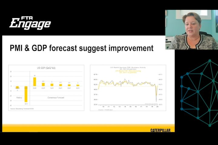 "According to Caterpillar economist Laura Speake, 2020 had a lot positives going for it, but by March, ""everything had changed, and changed quickly."" - Image: FTR Engage screenshot"