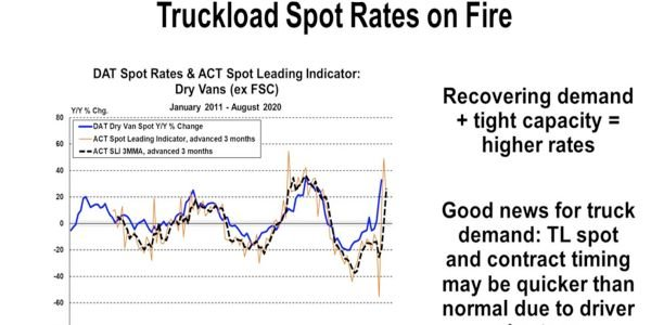 Indicators Point to Strengthening Trucking Market