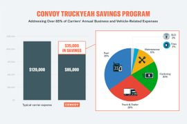 Convoy Launches TruckYeah Savings Program