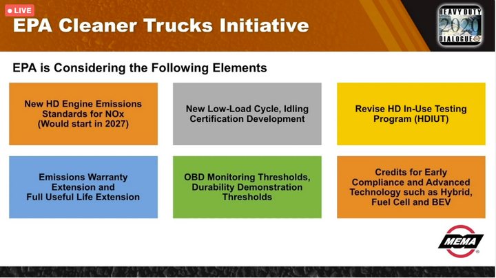 EPA's Cleaner Trucks Initiative is unlikely to be published before the election. - Screen shot, Heavy Duty Dialogue virtual event