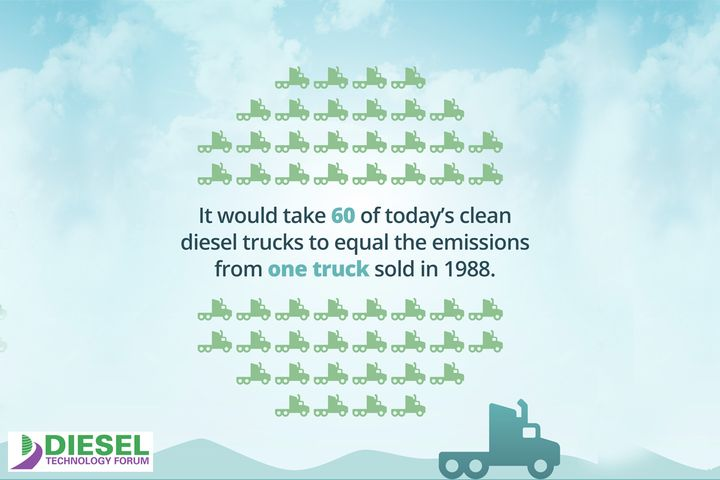 - Image: Diesel Technology Forum
