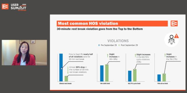 New HoS Rules: No Big Impact on Fleets