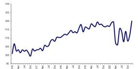 Truck Tonnage Has Largest Monthly Gain since June