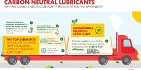 Shell Rotella to Make Select Engine Oils Carbon Neutral