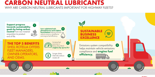 Shell RotellaT6 Full Synthetic and T5 Synthetic Blend engine oils will now be carbon neutral as...