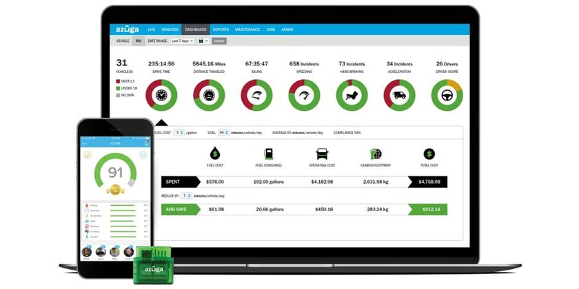 Azuga's SafetyIQ uses Machine Learning algorithms to analyze vehicle telematics data to mitigate...