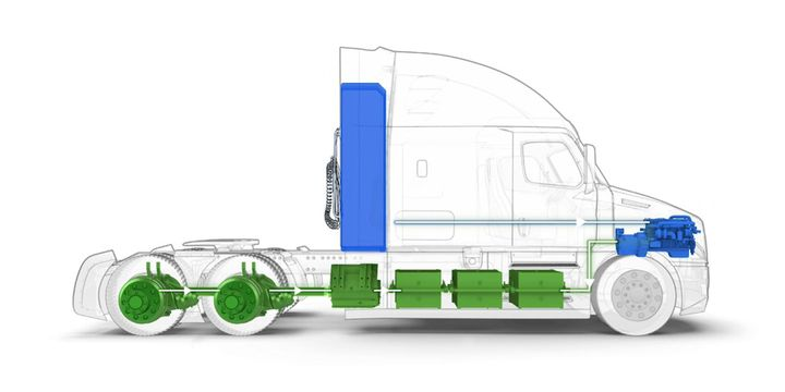 The Hypertruck Innovation Council will collaborate closely with Hyliion to provide insights in the development of the Hypertruck electric powertrain for Class 8 commercial trucks. - Photo: Hyliion