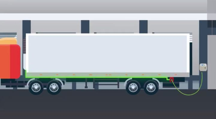 A new power management system for trailers from Purkeys allows fleets, distribution centers, and trailer manufacturers to safely and easily connect hybrid electric transport refrigeration units to 480-volt shore power, meeting CARB reefer and other anti-idling regulations. - Photo: Screen shot of Purkeys video