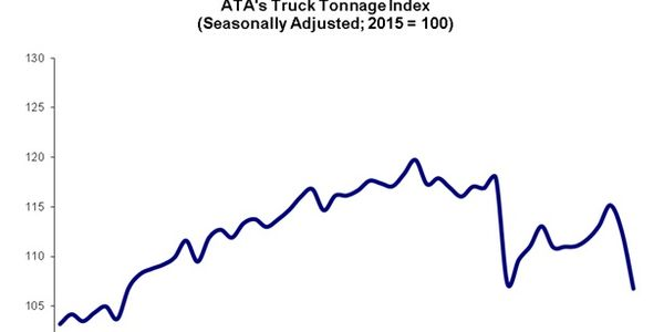 ATA's chief economist believes the tonnage drop is temporary.