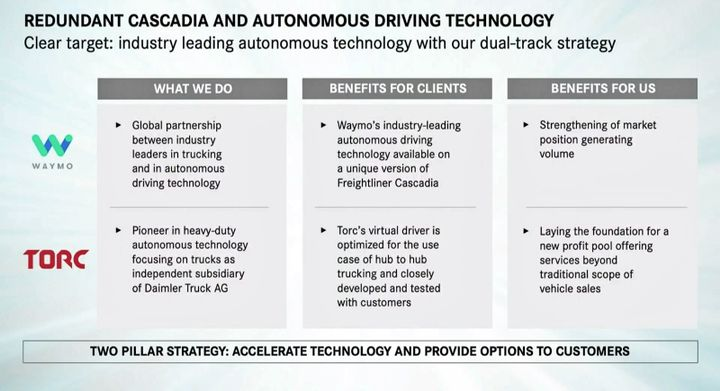 Daimler Trucks says it's pursuing a dual-track strategy for autonomous truck development. - Screenshot from Daimler Strategy Day virtual event