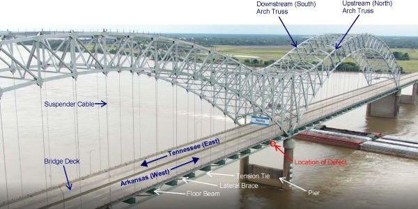 Diagram showing the location of the crack on the Hernando de Soto bridge over I-40 in Memphis.