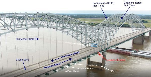 Diagram showing the location of the crack on the Hernando de Soto bridge over I-40 in Memphis. - Photo: TDOT