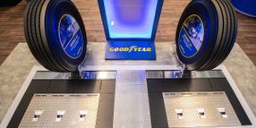 Goodyear Offers its CheckPoint Inspection Device on Lease