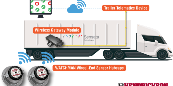 Hendrickson saidthat it is working with telematics providers to integrate data from its...