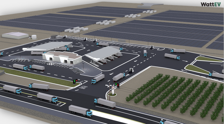 WattEV, which earlier this year revealed plans for a 25-megawatt, solar-powered, electric-only public truck stop, announced that it has secured funding for the site and expects to break ground in late October. - Photo: WattEV rendering