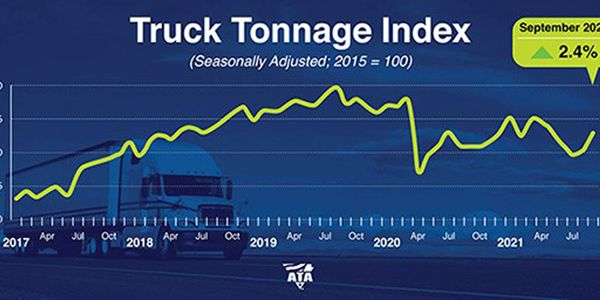 The drivers of truck freight, including retail, construction, and manufacturing, plus a surge in...