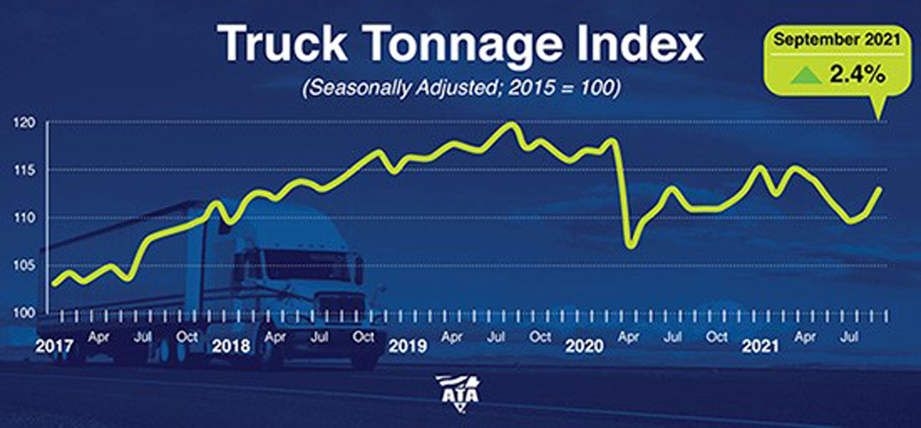 ATA Records Largest 2021 Sequential Gain in Truck Tonnage
