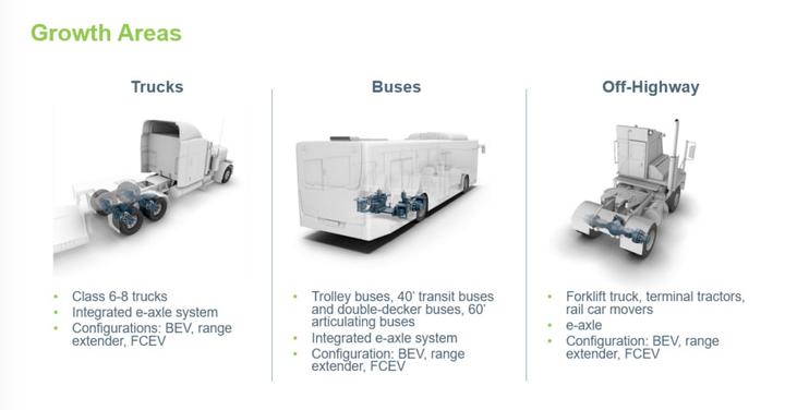 卡车和卡车,汽车电池,汽车设备,高速公路和高速公路的技术计划。……————————————西格勒斯,