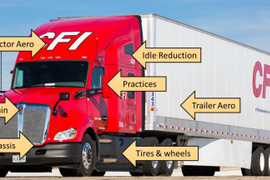 Fleets Hit 7.28 MPG Average in Latest NACFE Efficiency Report