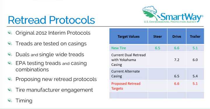 EPA is proposing a new protocol for verifying retreads under SmartWay.  - EPA presentation