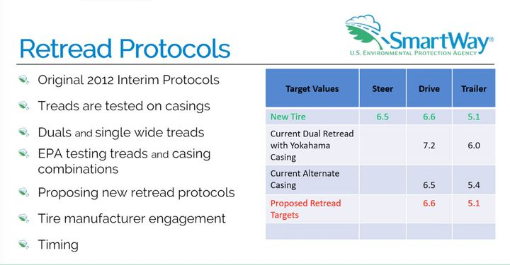 EPA is proposing a new protocol for verifying retreads under SmartWay.