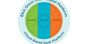 EKA Solutions Launches Enterprise Broker TMS Solution