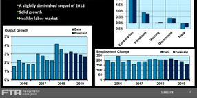 Will Truck Sales Momentum Continue Through 2019?