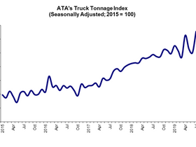 During Rollercoaster Year, Truck Tonnage Recovers in July