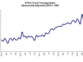June Truck Tonnage Index Just Beats Yearly Comparison