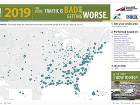 Traffic Congestion Costs Americans $166 Billion Annually