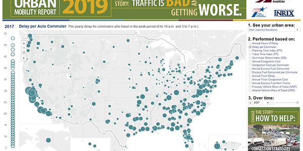 Texas A&M Transportation Institute recently published its 2019 Urban Mobility report and the...