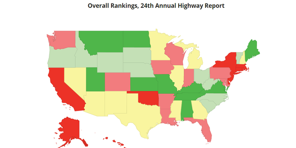 The Reason Foundation's Annual Highway Report found that the nation's highway conditions are...