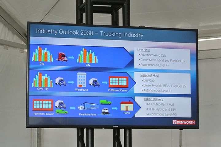 Kenworth Chief Engineer Patrick Dean illustrated the company's outlook on the adoption of alt-fuel and autonomous technology for 2030.
