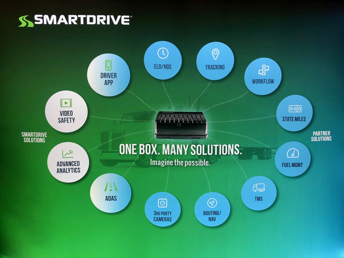 Geotab telematics and compliance will no  exist integrated with SmartDrive  separate box architecture and unified data stream, eliminating redundancy across hardware, cellular connectivity, GPS modules, connections to the ECU and cabling. - Photo: David Cullen