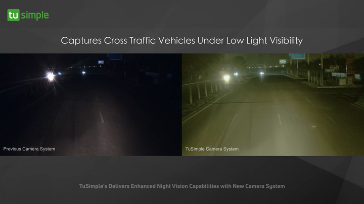 The new camera system offers self-driving truck fleets day and night operation, which can increase self-driving truck utilization from 50% to over 80%.  - Screenshot via TuSimple