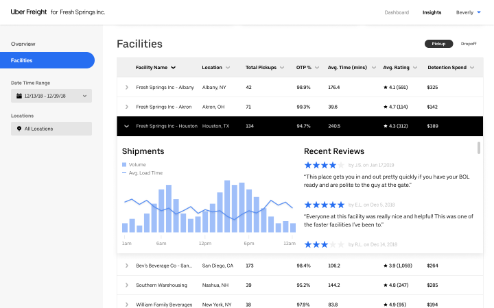 Shippers can see how their facilities stack up by viewing the Facilities Ratings in Uber's shipper platform.