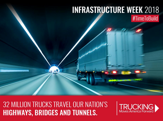 Infrastructure Week kicks off May 14-19 and Trucking Moves America Forward is once again an official affiliate of the event. Image via TMAF