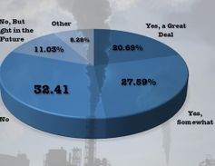 Emissions standards from the Environmental Protection Agency and states such as California have...