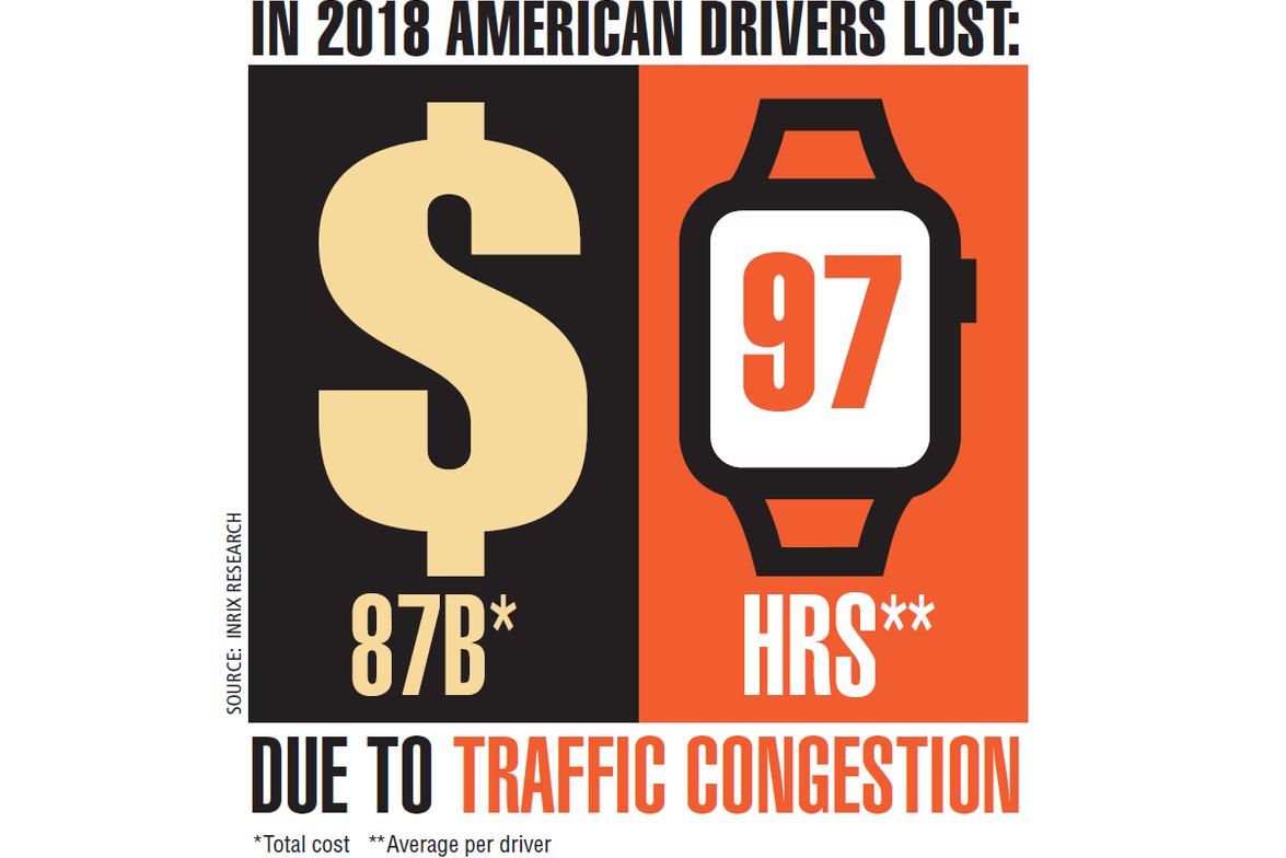 2019 Fact Book: Highways [Photos]