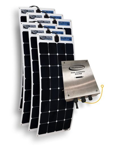 This solar-powered charter for liftgates and pallet jacks needs less sunlight.