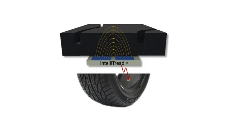 IntelliTread Sensor Measures Tire Tread Wear