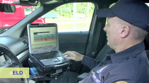 ELDs and AOBRDs During Roadside Inspections [Video]