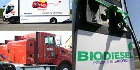 A Quick Guide to Alternative Fuels