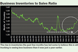 The Inventory Thorn in Trucking's Side