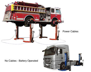 Challenger Unveils Battery-Operated Lifts